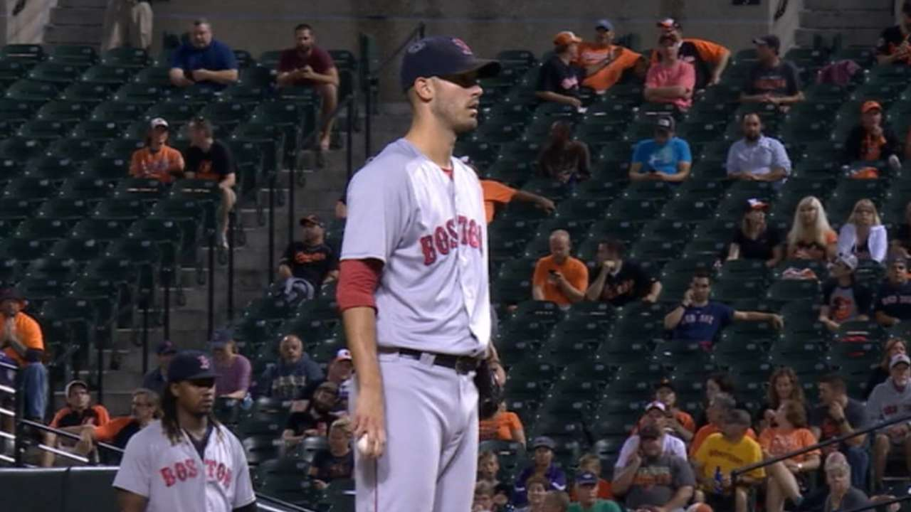 Porcello on 2017 expectations
