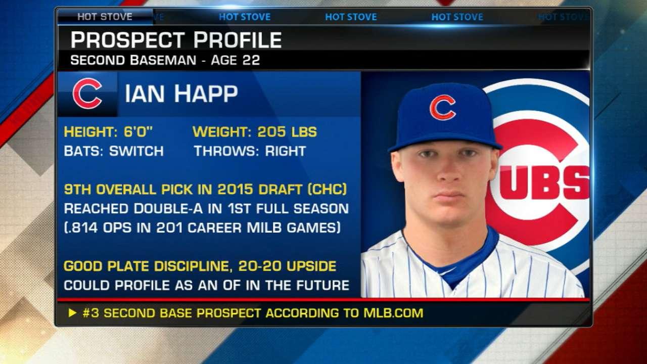 Happ ranks third at second base