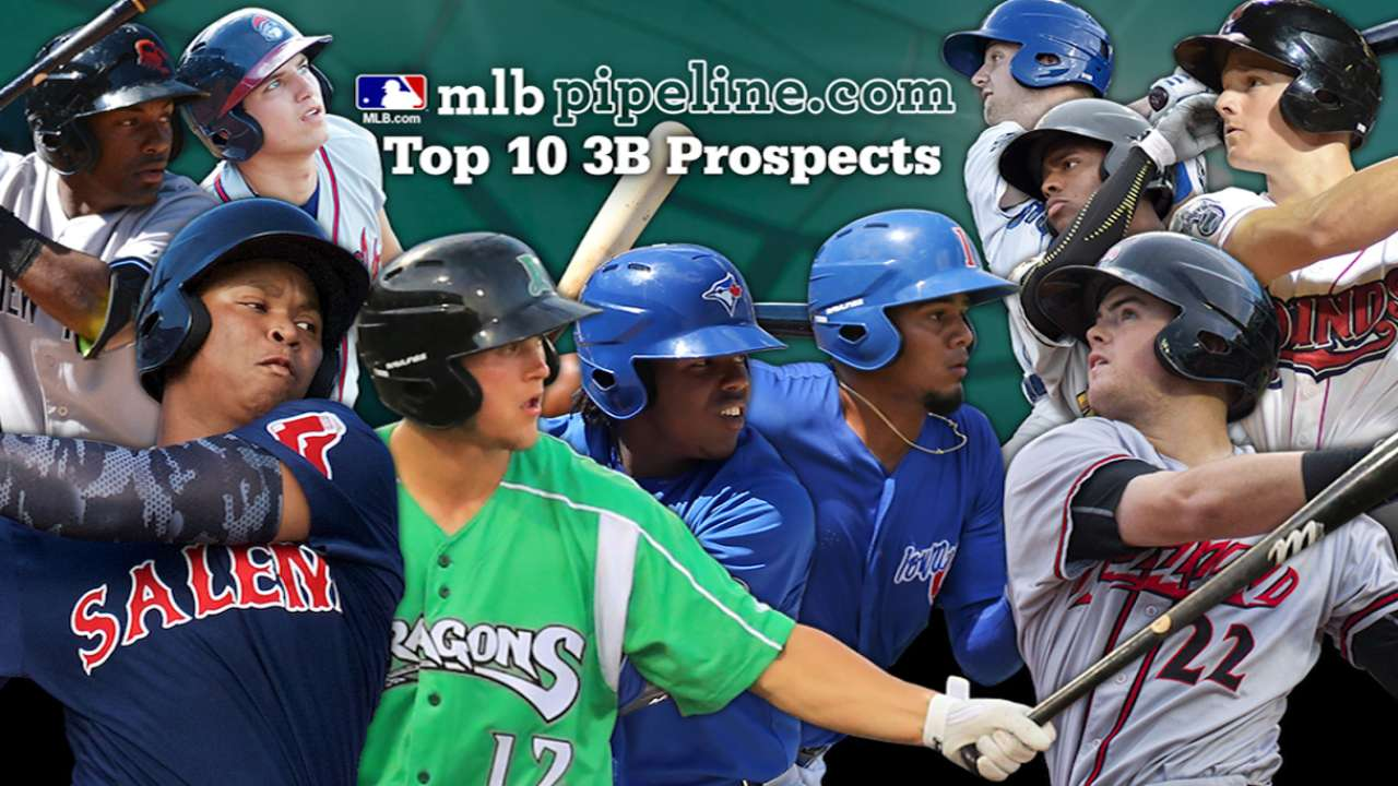 2017 Prospect Watch: Top 10 third basemen