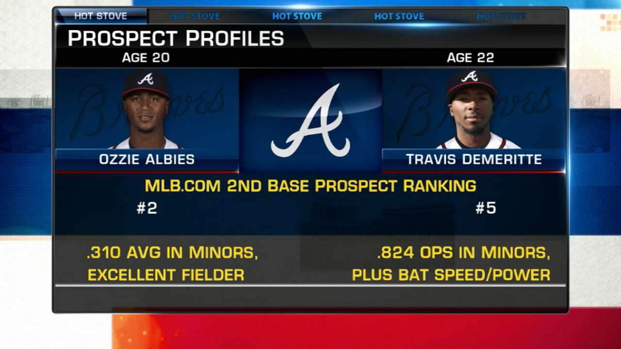 Albies, Newcomb among Braves' NRIs to camp