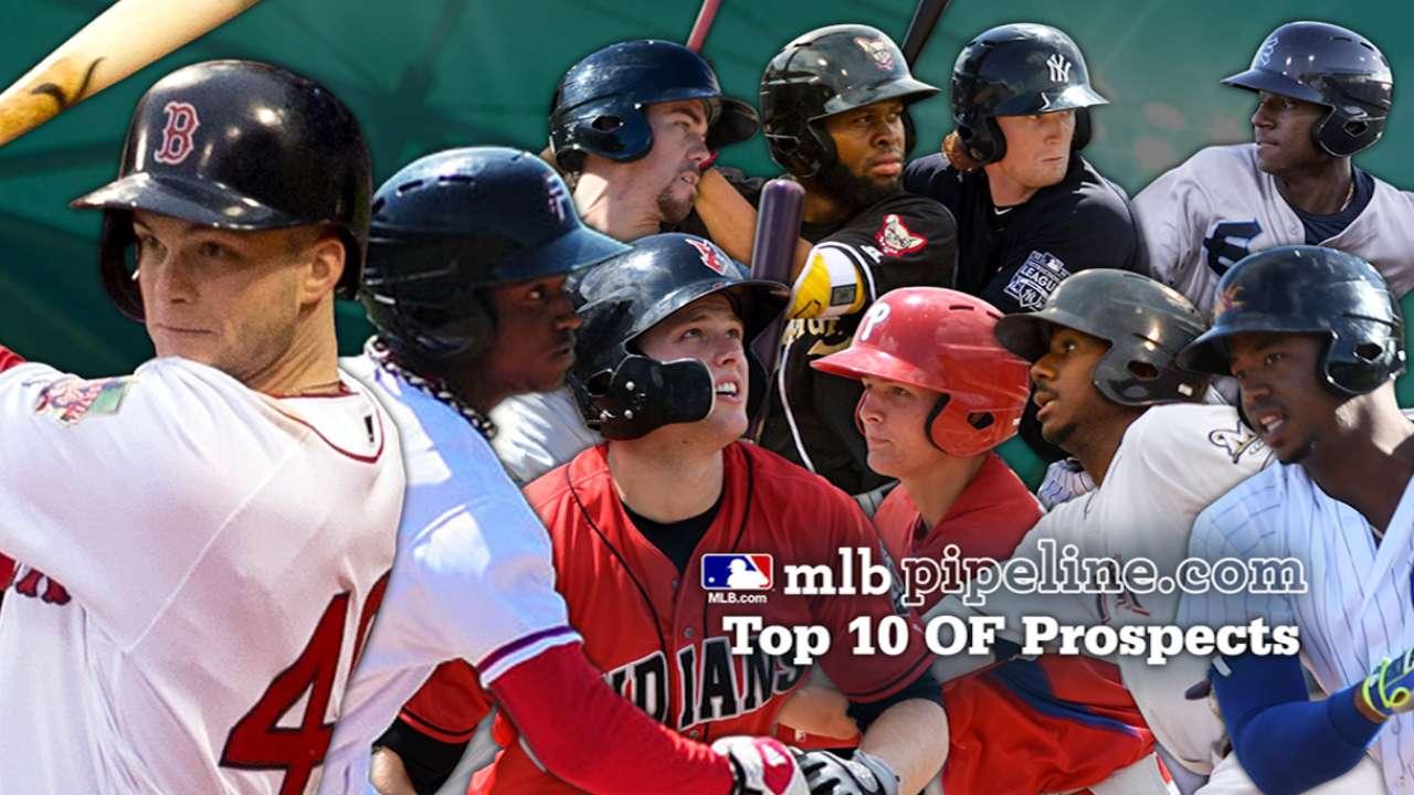 2017 Prospect Watch: Top 10 outfielders
