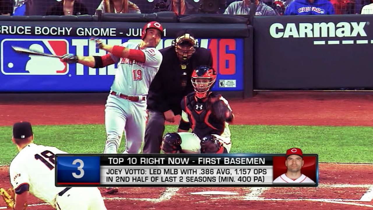 Top 10 Right Now: Votto