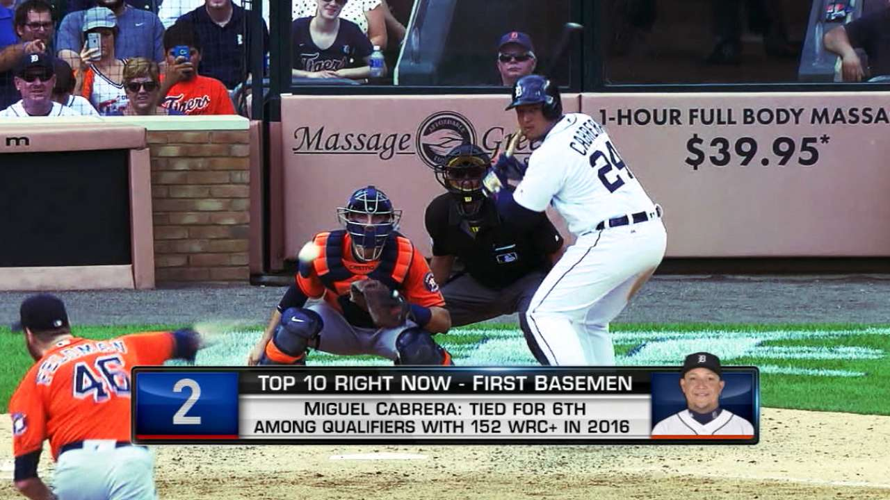 Top 10 Right Now: Cabrera