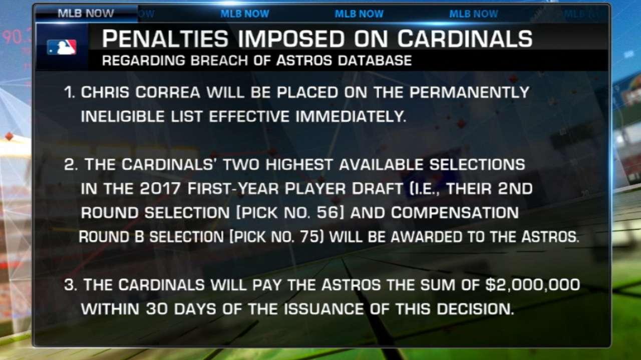 Cardinals disciplined by MLB