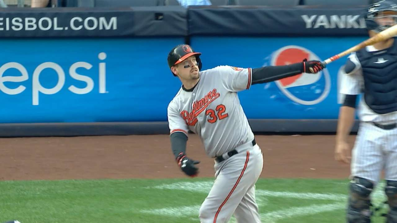 Late-breaking steal: Wieters could be quite a catch