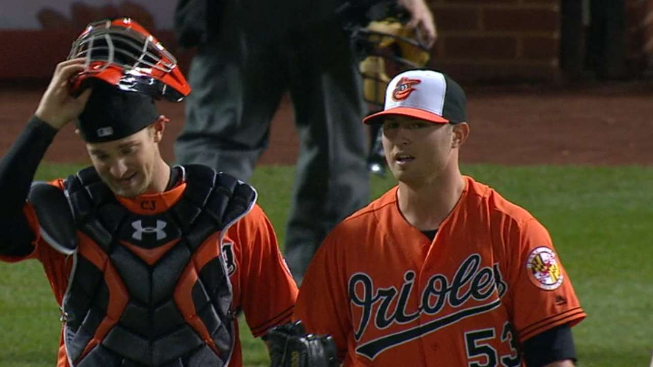 Outlook: Britton, RP, BAL