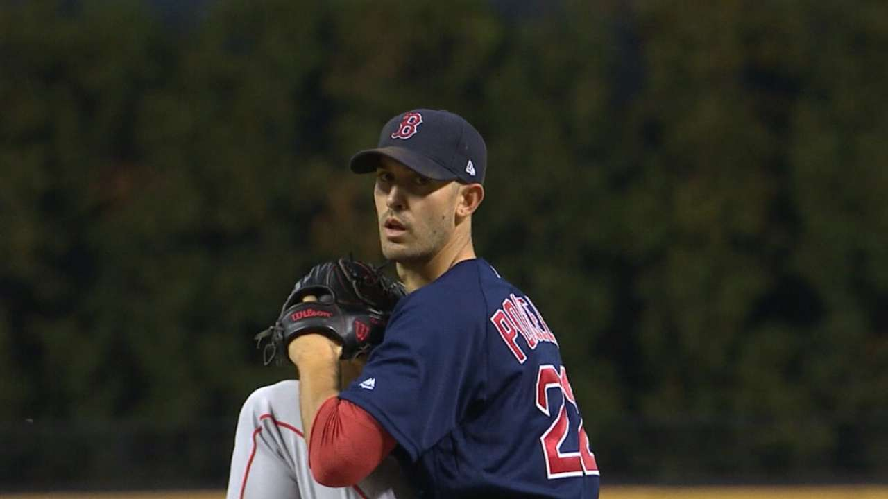 Outlook: Porcello, SP, BOS