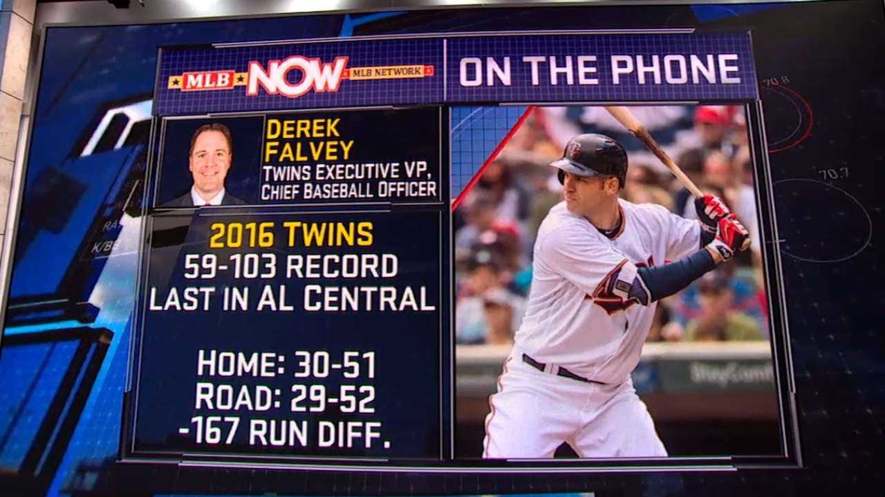 MLB Now: Derek Falvey