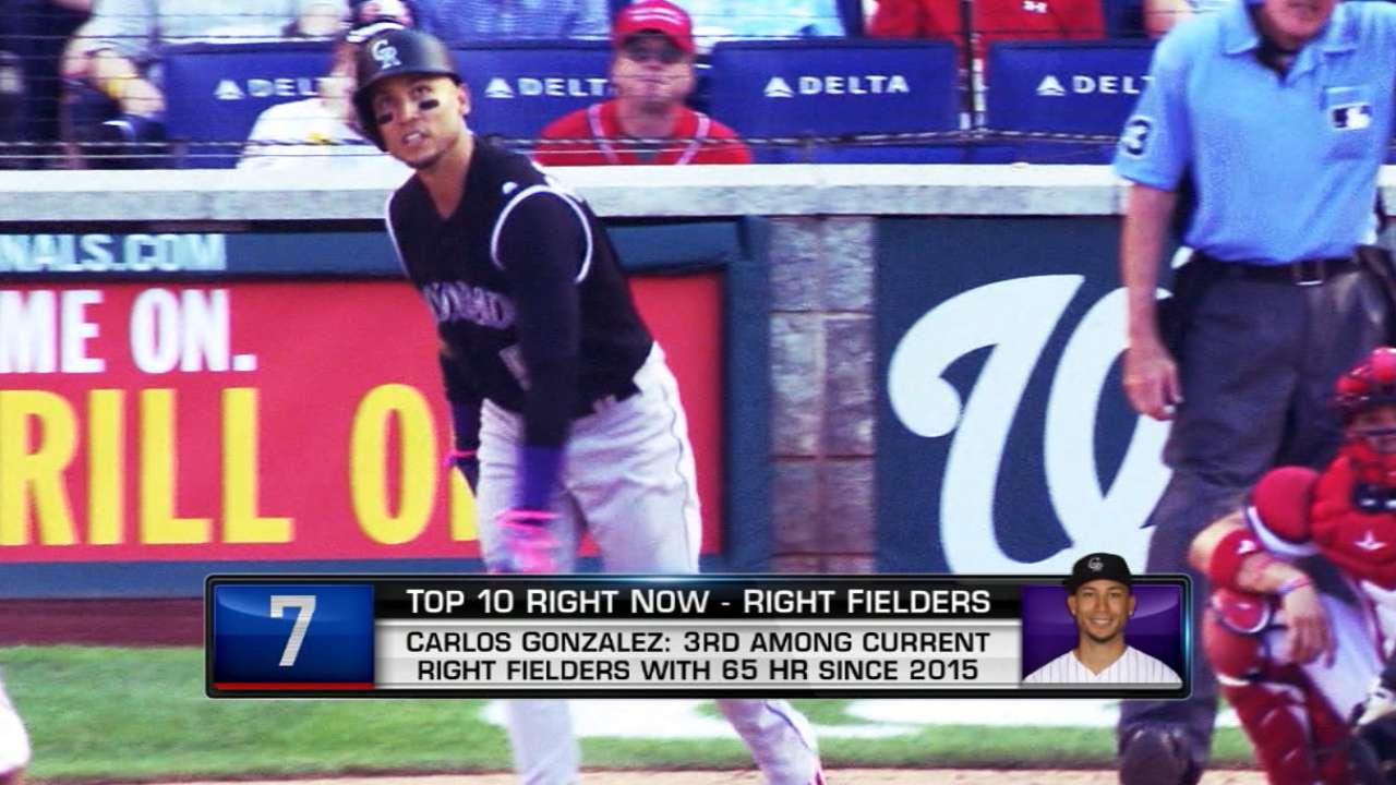 Top 10 Right Now: Gonzalez
