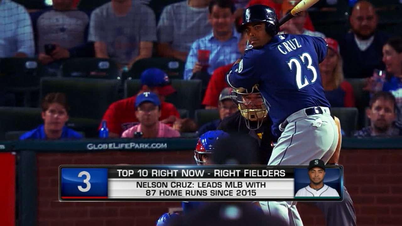 Top 10 Right Now: Cruz