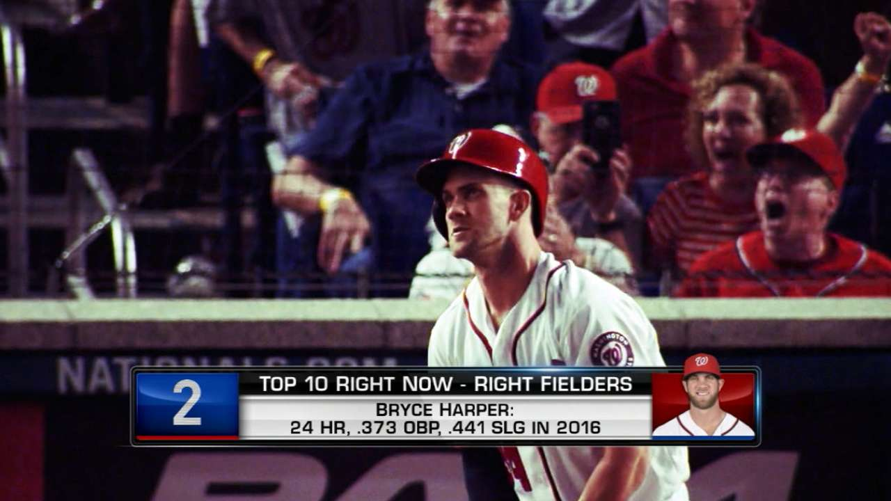 Top 10 Right Now: Harper
