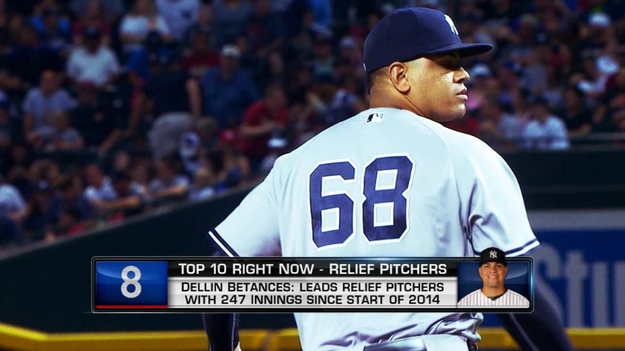 Top 10 Right Now: Betances