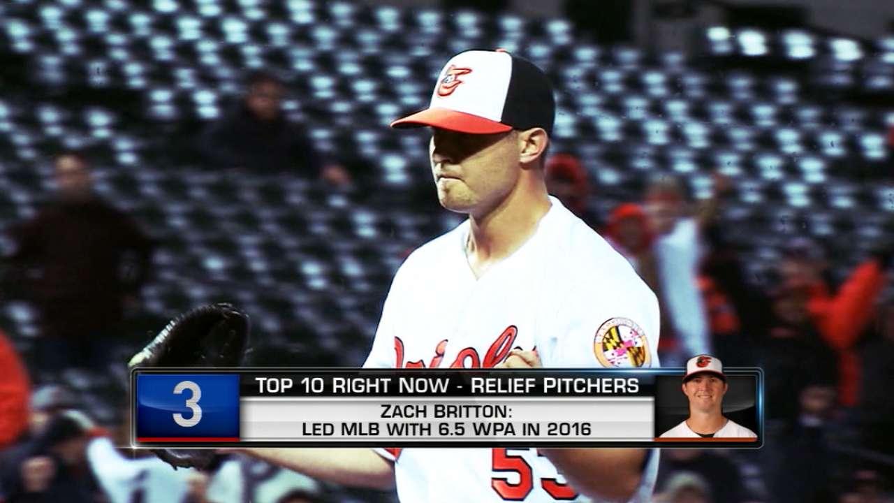 Top 10 Right Now: Britton