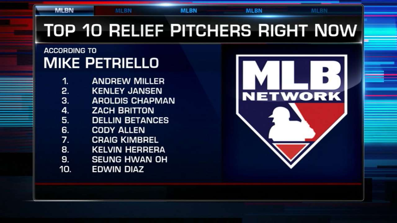 2017's Top 10 Right Now: Relief pitchers