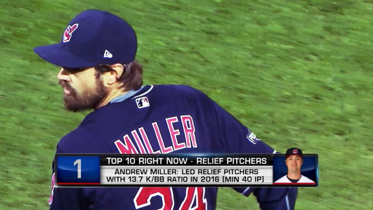 Top 10 Right Now: Miller