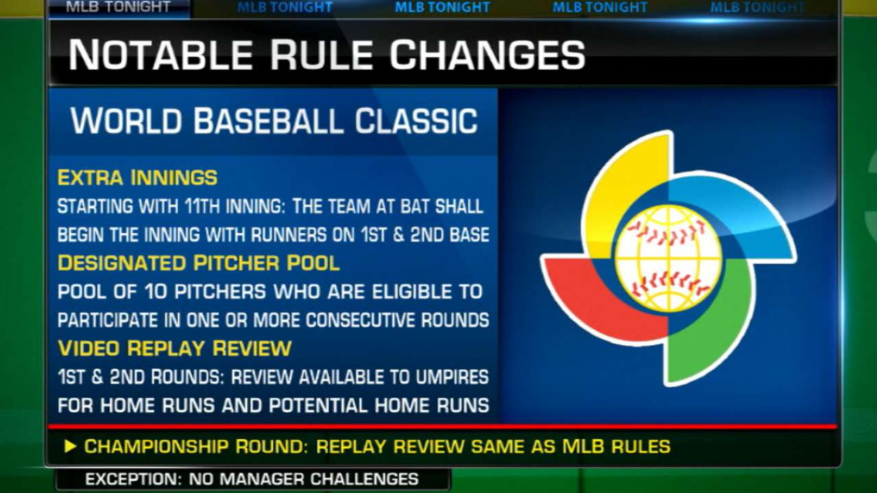 '17 World Baseball Classic rules announced