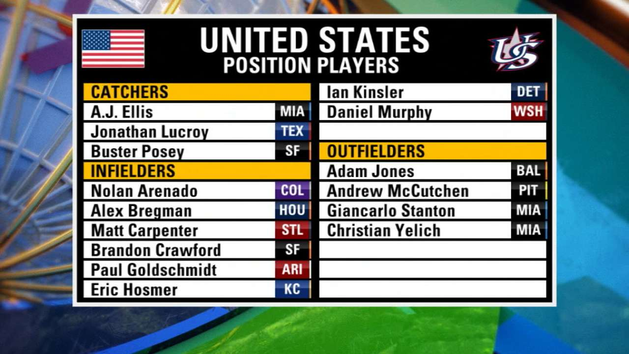 Team USA's WBC 2017 roster