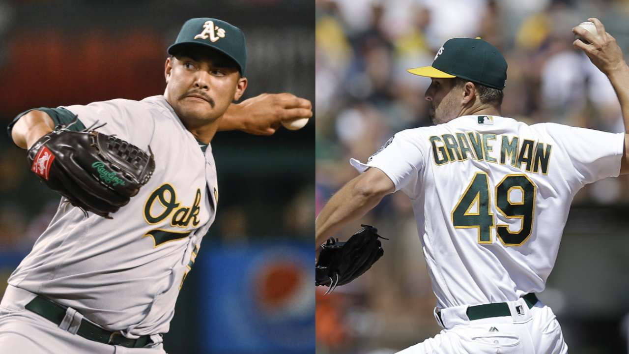 A's young rotation key in 2017
