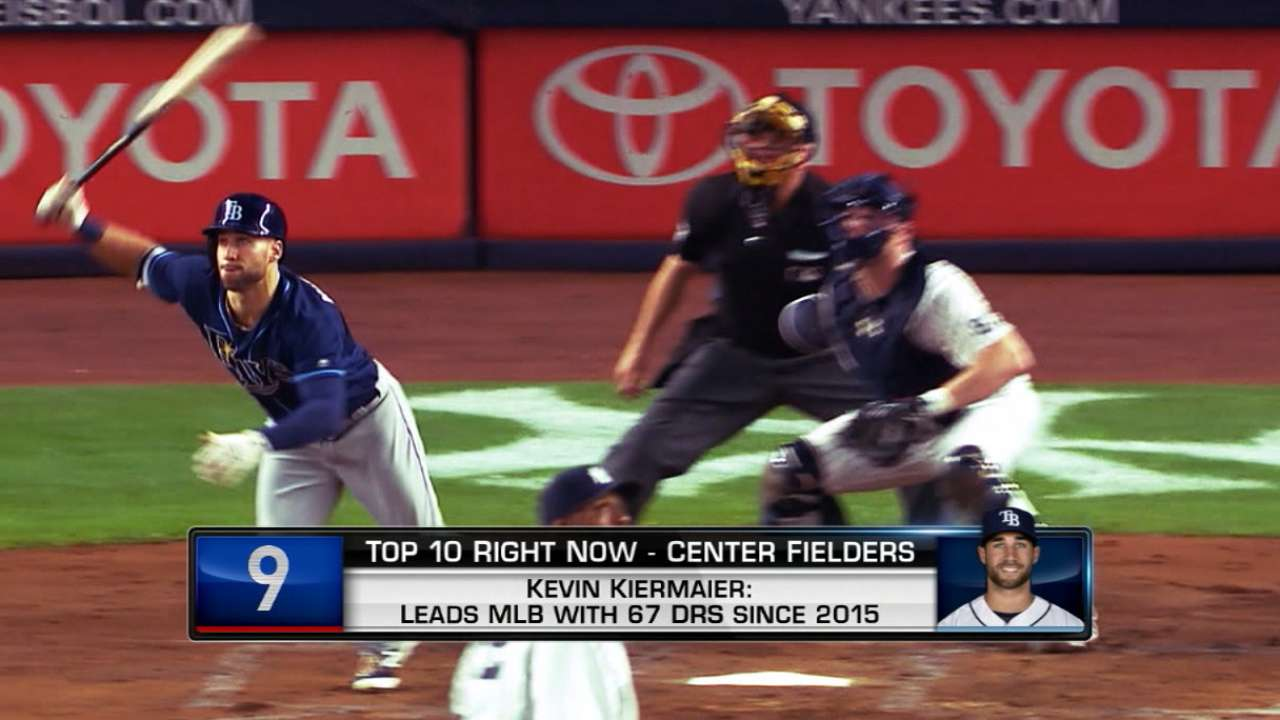Top 10 Right Now: Kiermaier