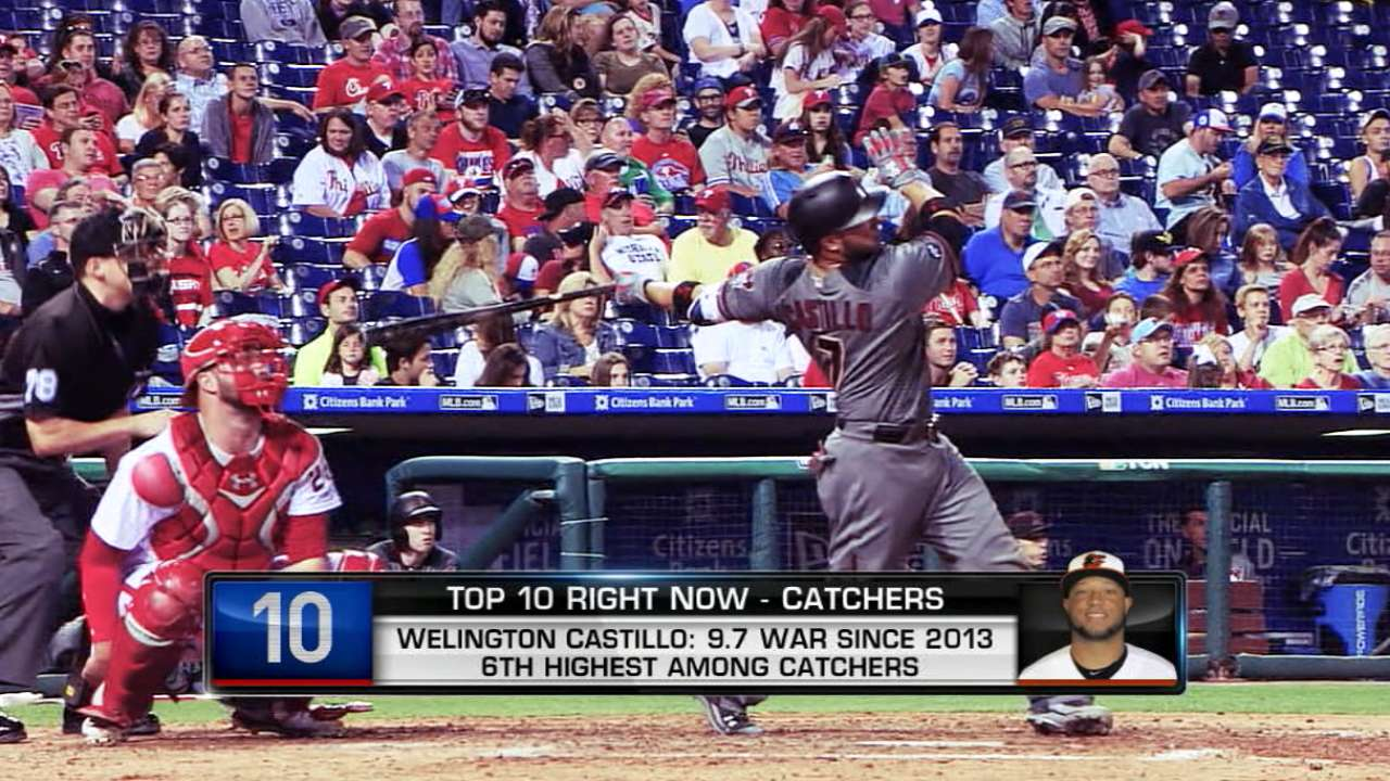 Top 10 Right Now: Castillo