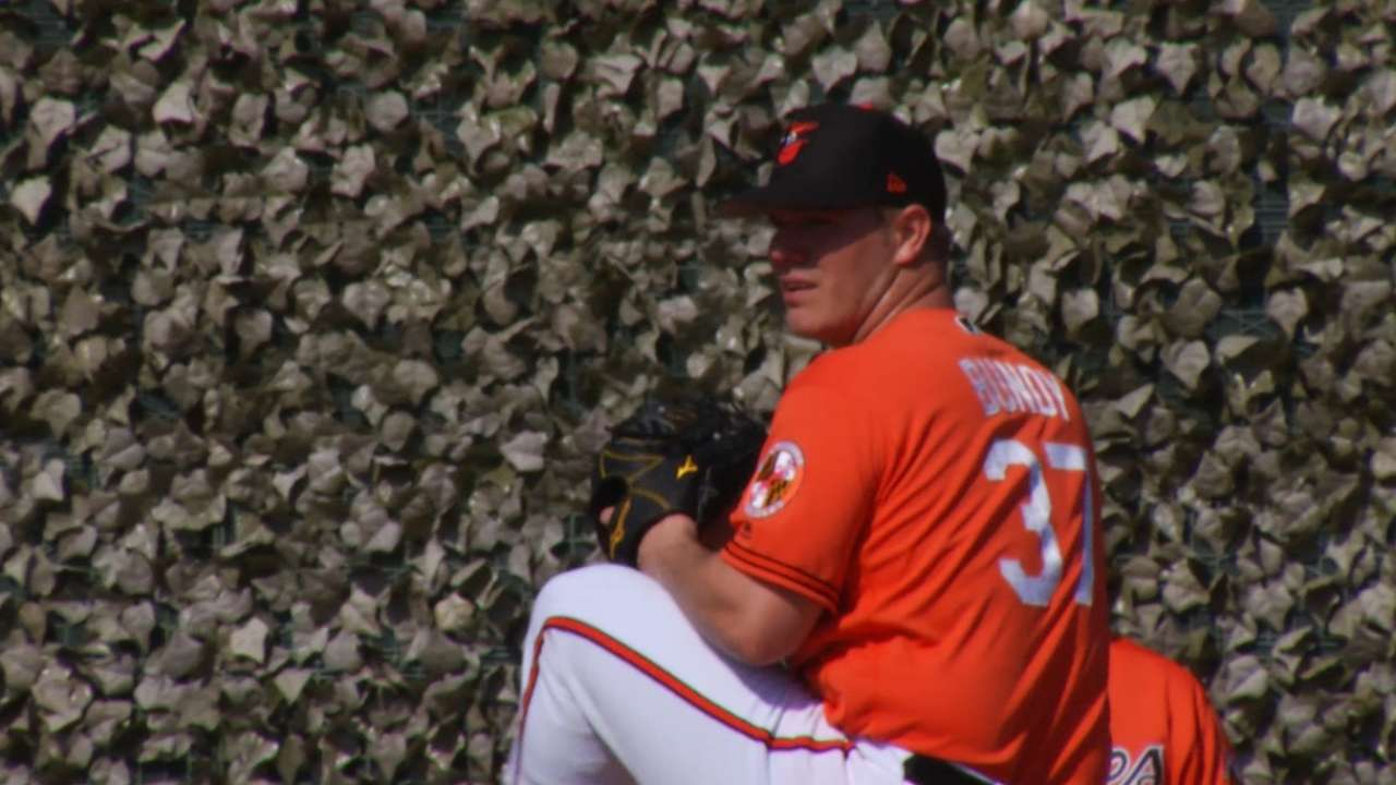 Showalter believes Bundy is ready to step up