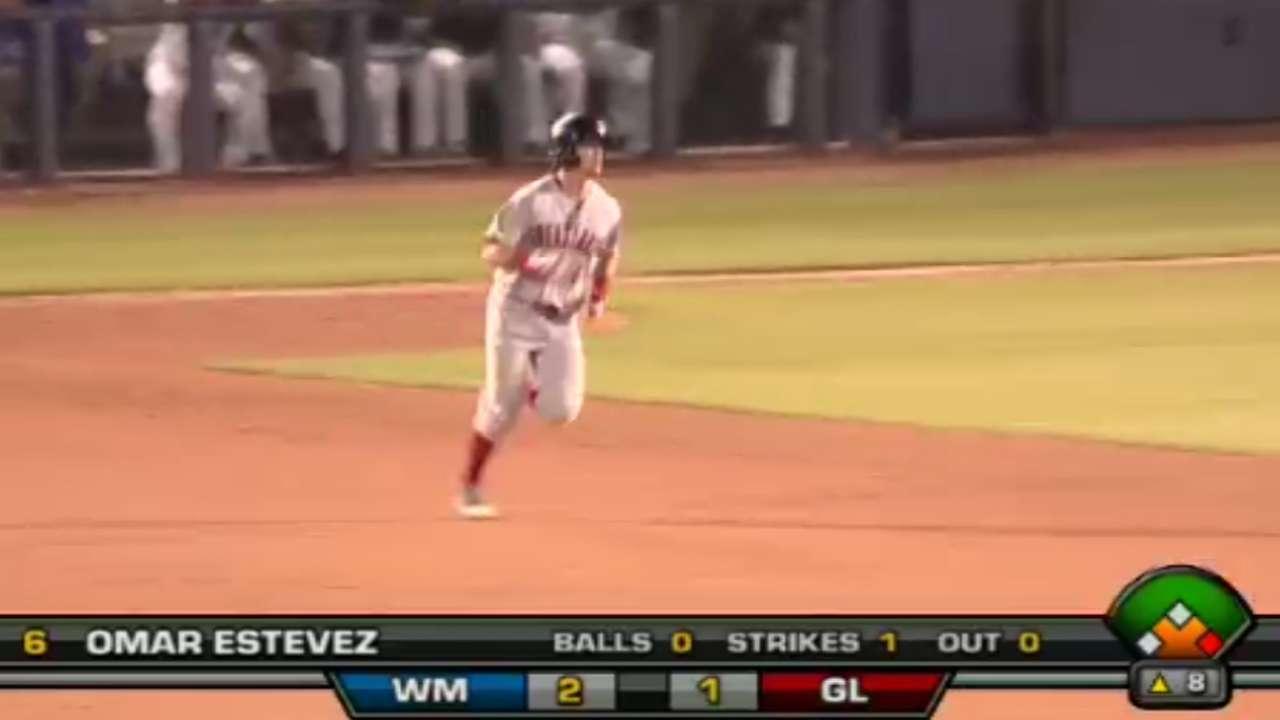 Top Prospects: Estevez, LAD