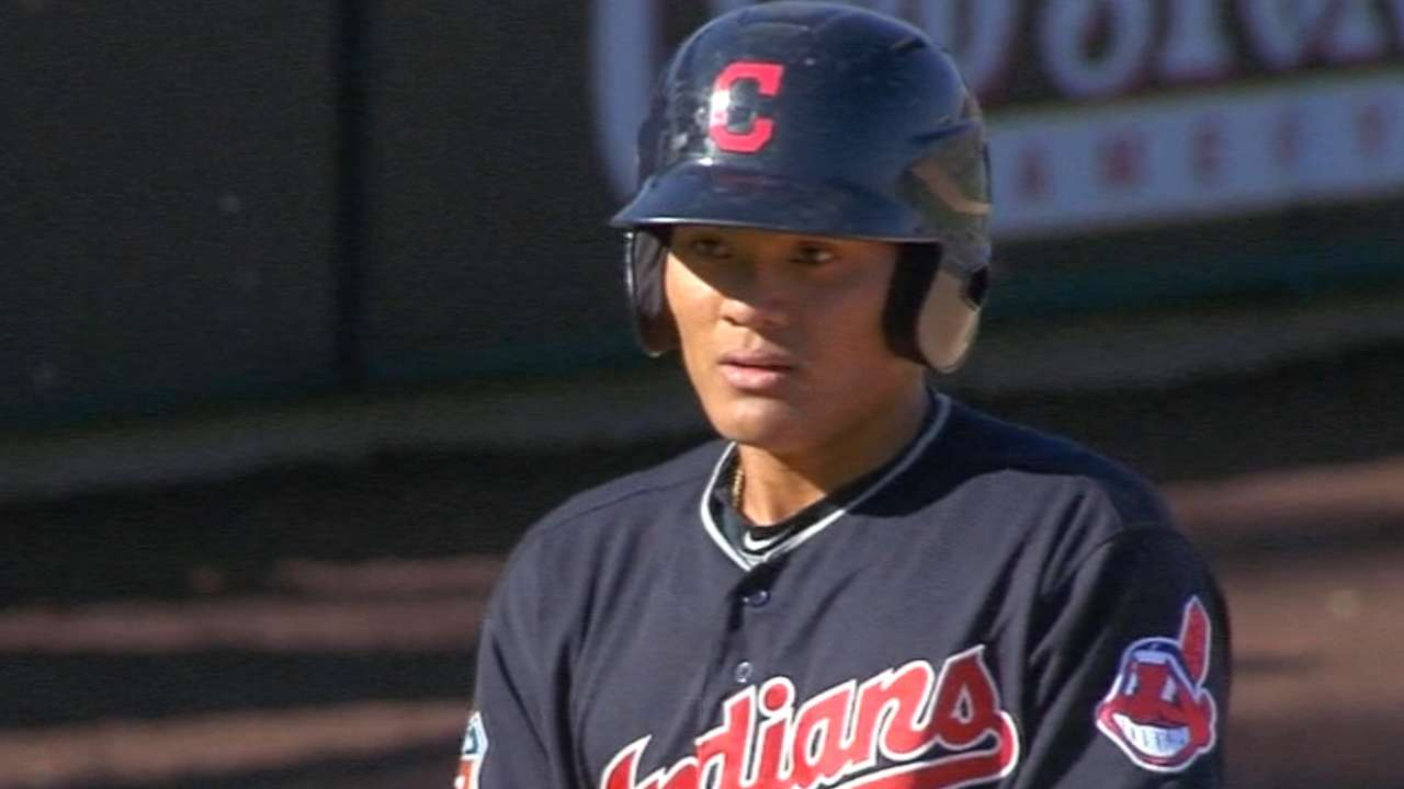 Top Prospects: Chang, CLE