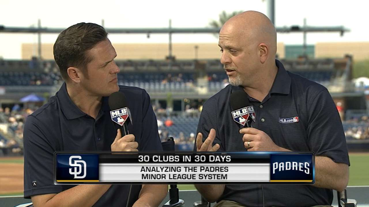 Pipeline report: Prospects in Padres' camp