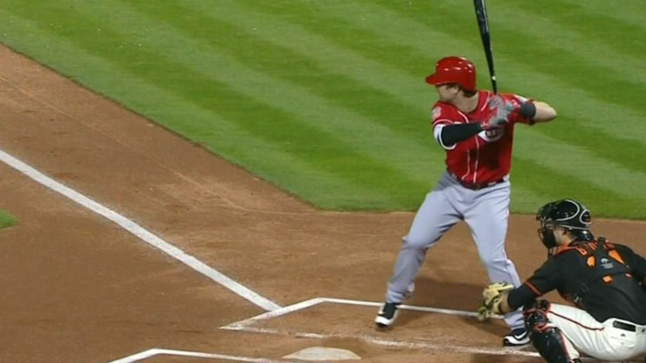 Reds have No. 9 farm system