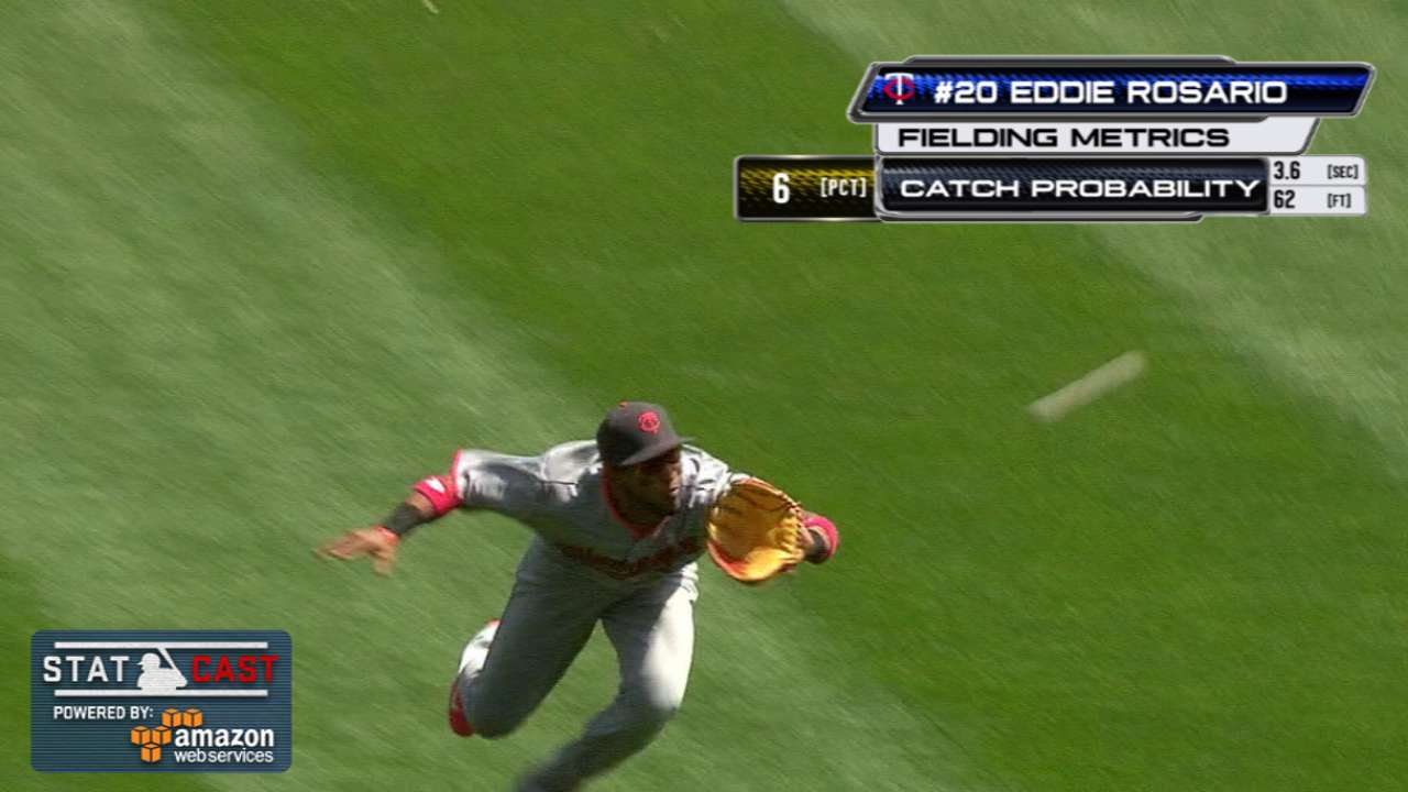 Statcast: Rosario's great grab