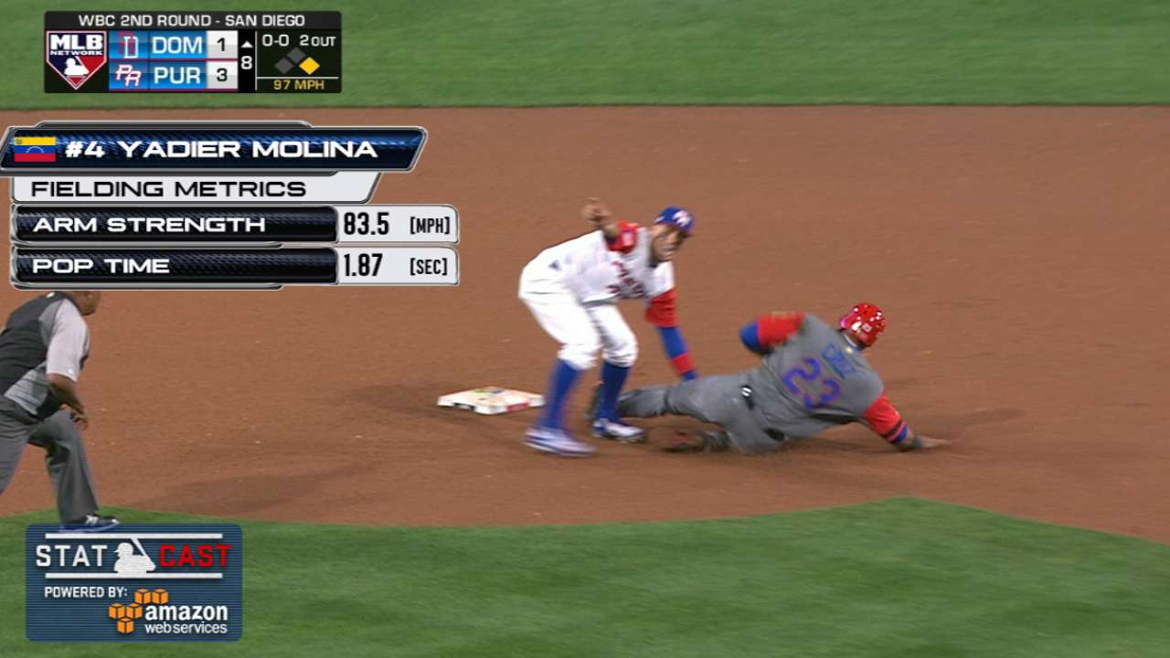 Statcast: Molina throws out Cruz