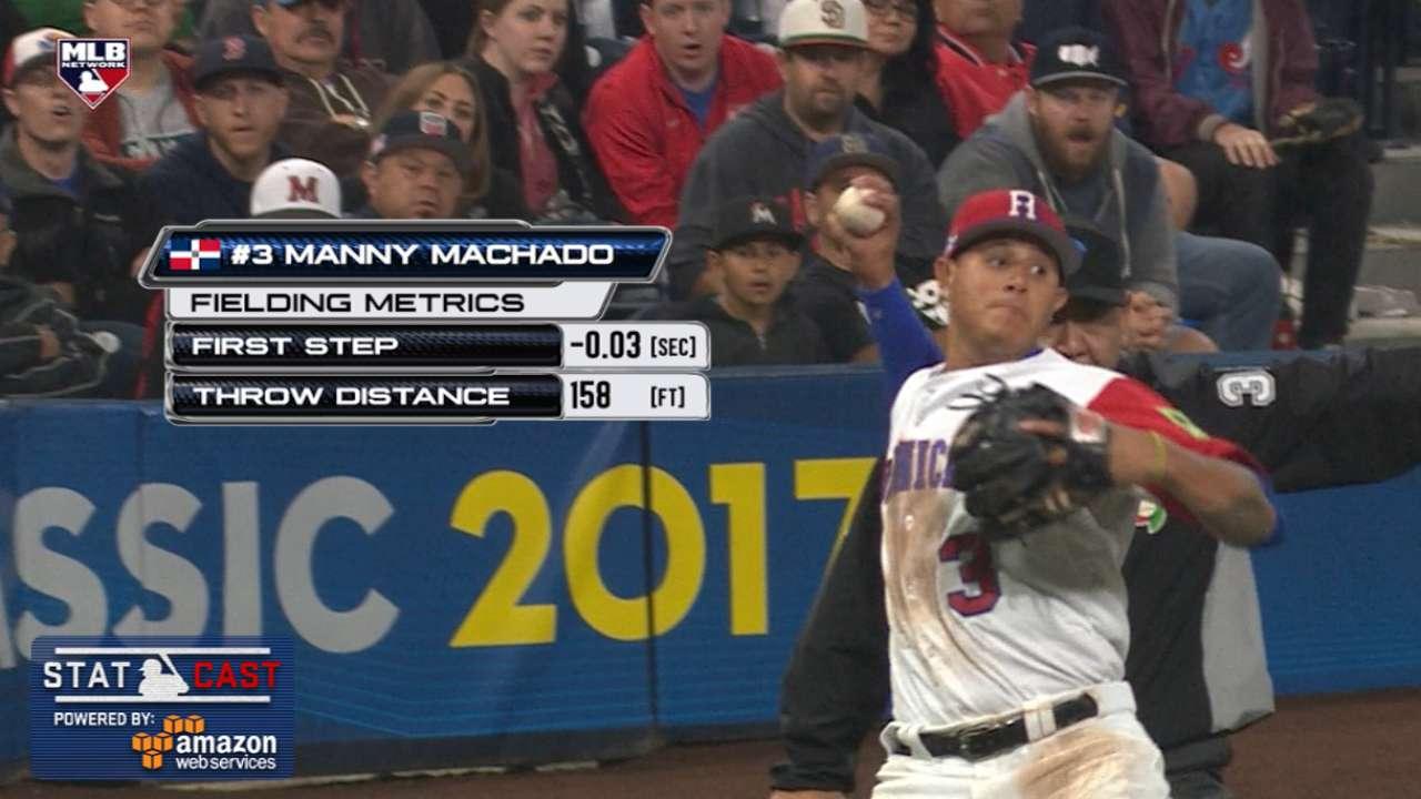 Statcast: Machado robs Miggy