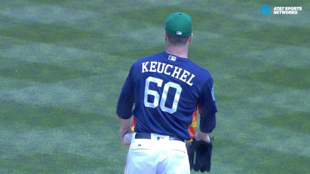 Keuchel enjoying healthy reps entering season