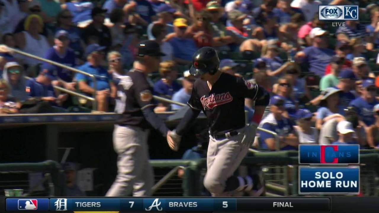 Shaffer, Hankins go deep as Tribe ties Royals