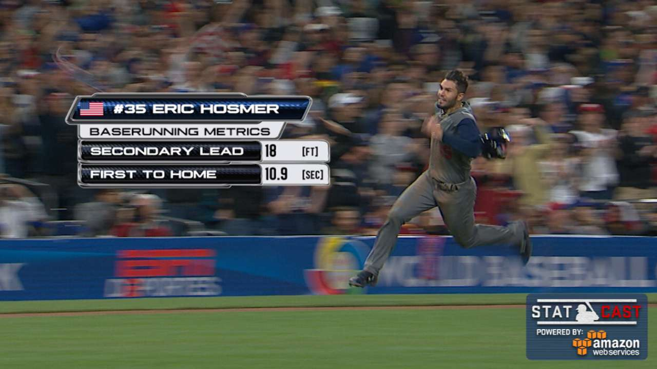 Statcast: Hosmer races home