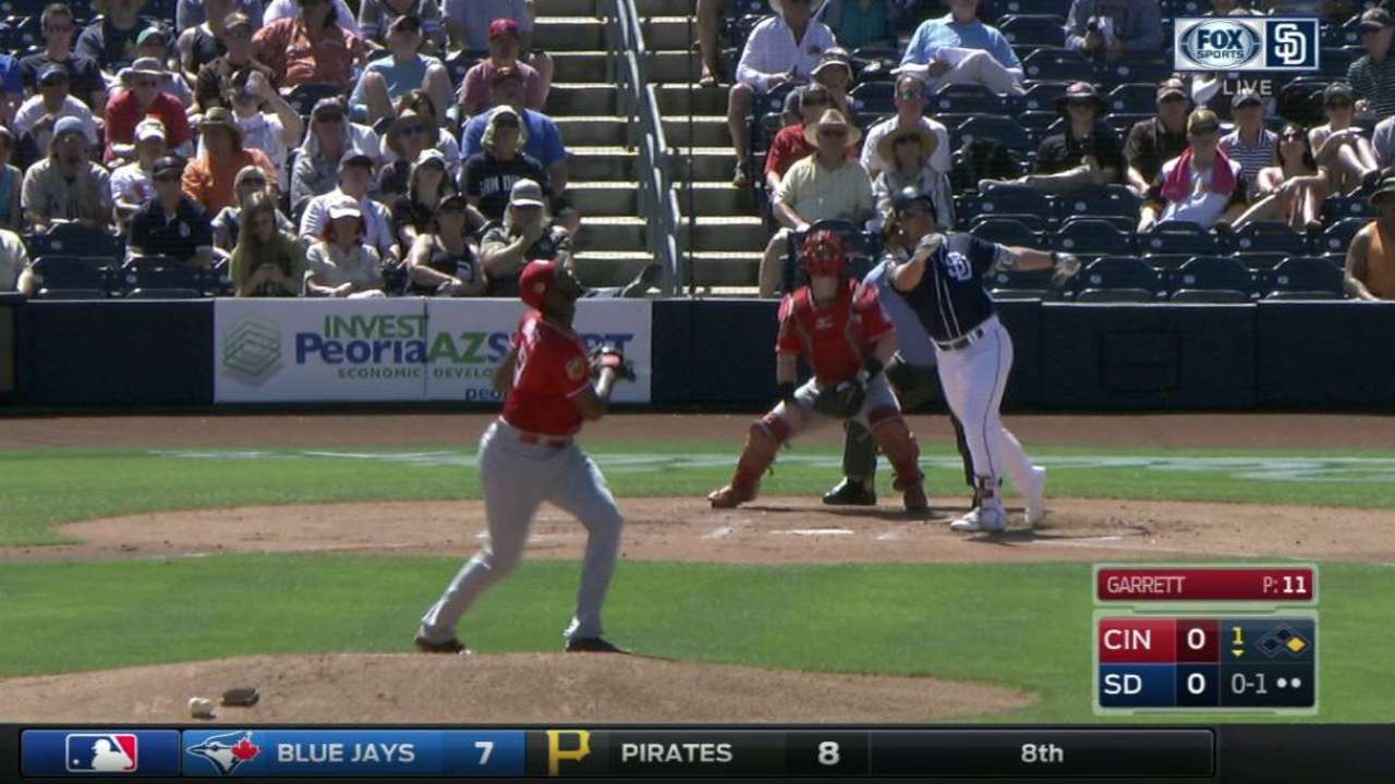 Renfroe among top prospect performers Sunday