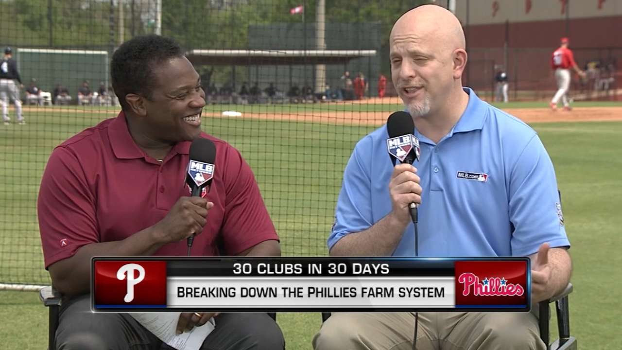 A look at Phillies prospects