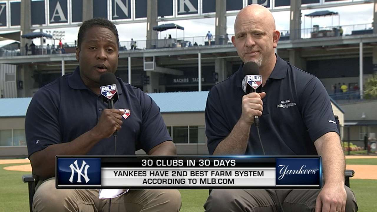 Pipeline report: Prospects in Yankees' camp