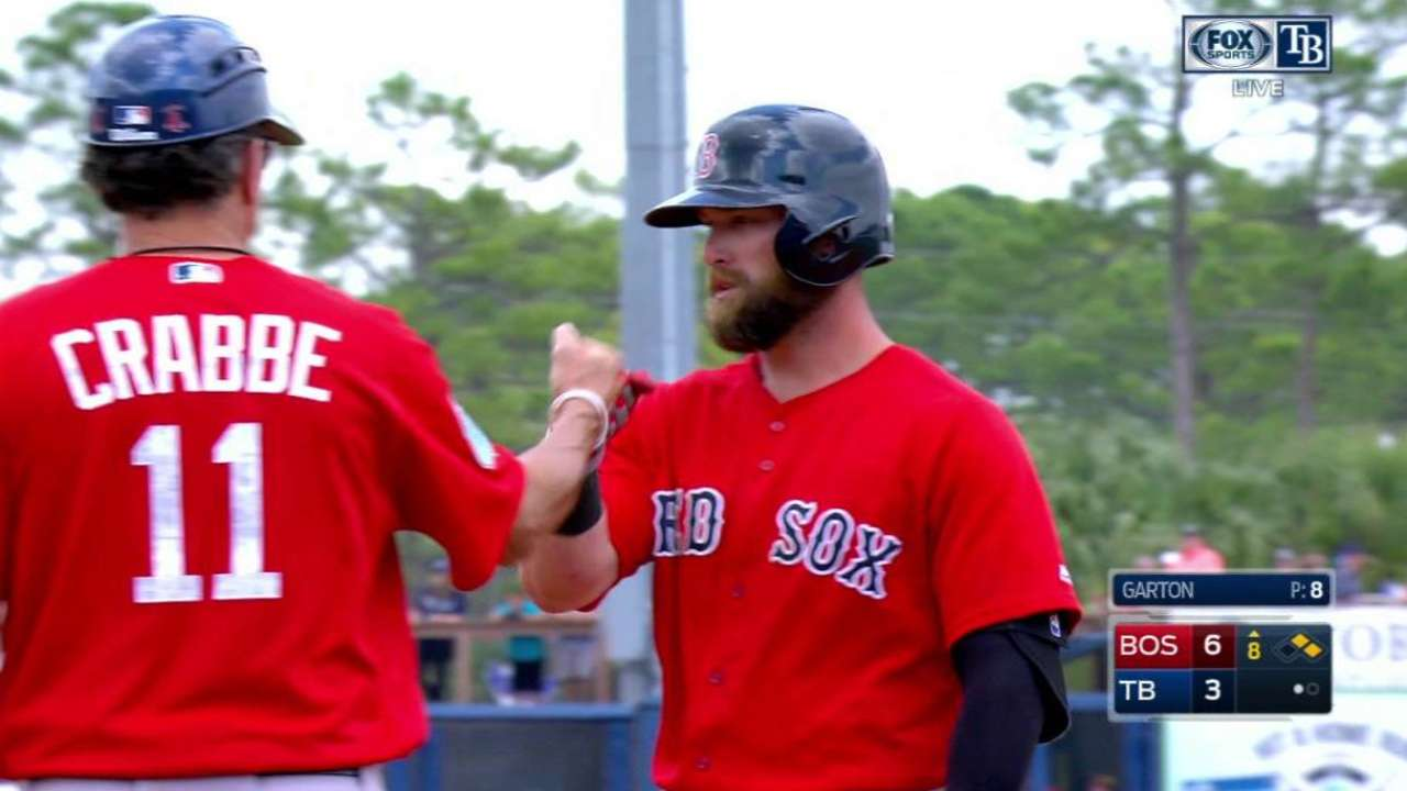 Brentz to see time in Red Sox outfield in 2018