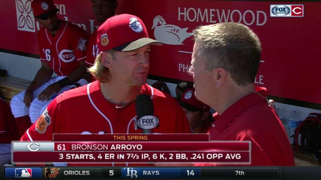 Arroyo's sim game should be bridge to rotation