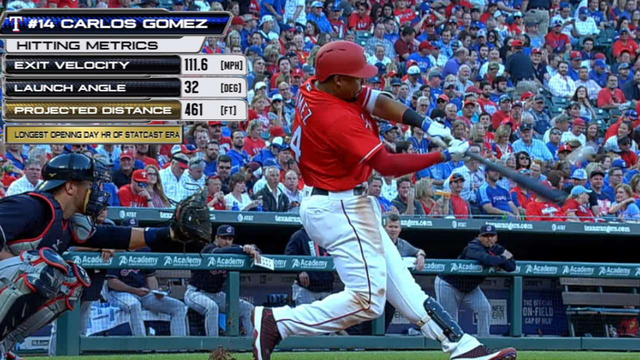 Statcast: Gomez's 461-ft. shot