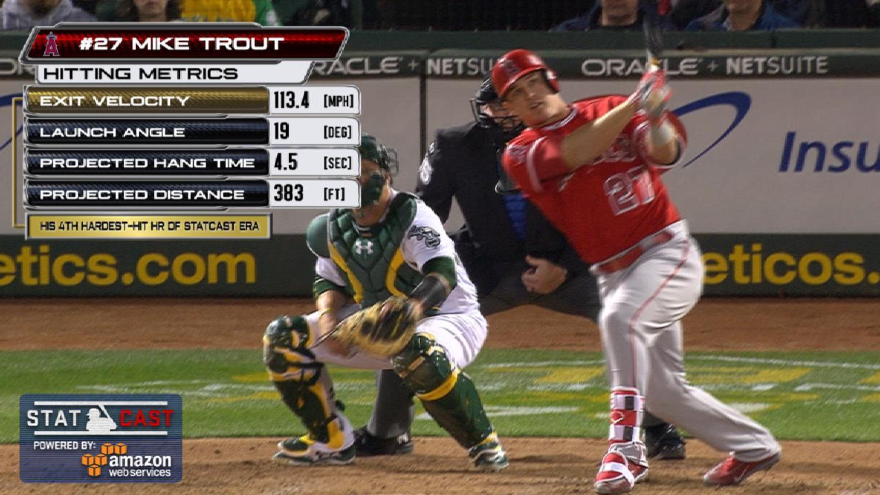Statcast: Trout's 113-mph homer