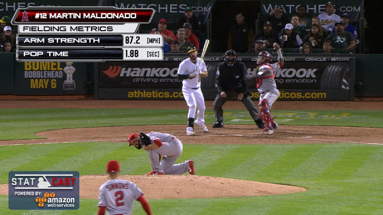 Fast start by Maldonado impressing Angels
