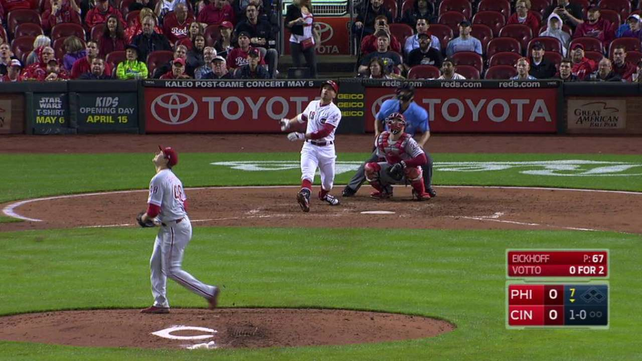 Votto homers, Finnegan dominant to beat Phils