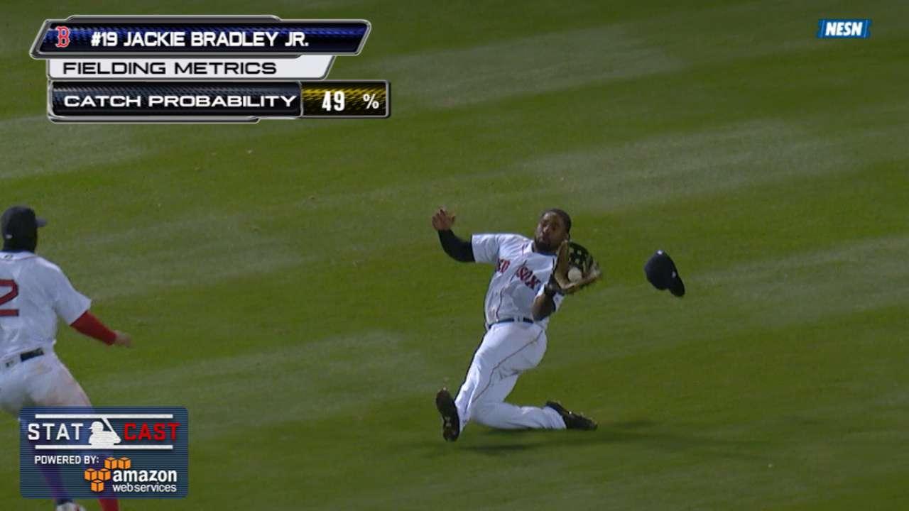 Statcast: Bradley's sliding grab