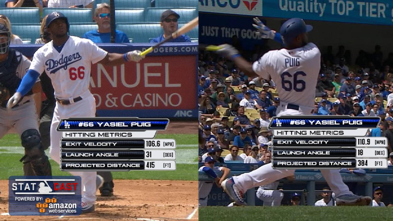 Statcast of the Day: Puig drills two homers