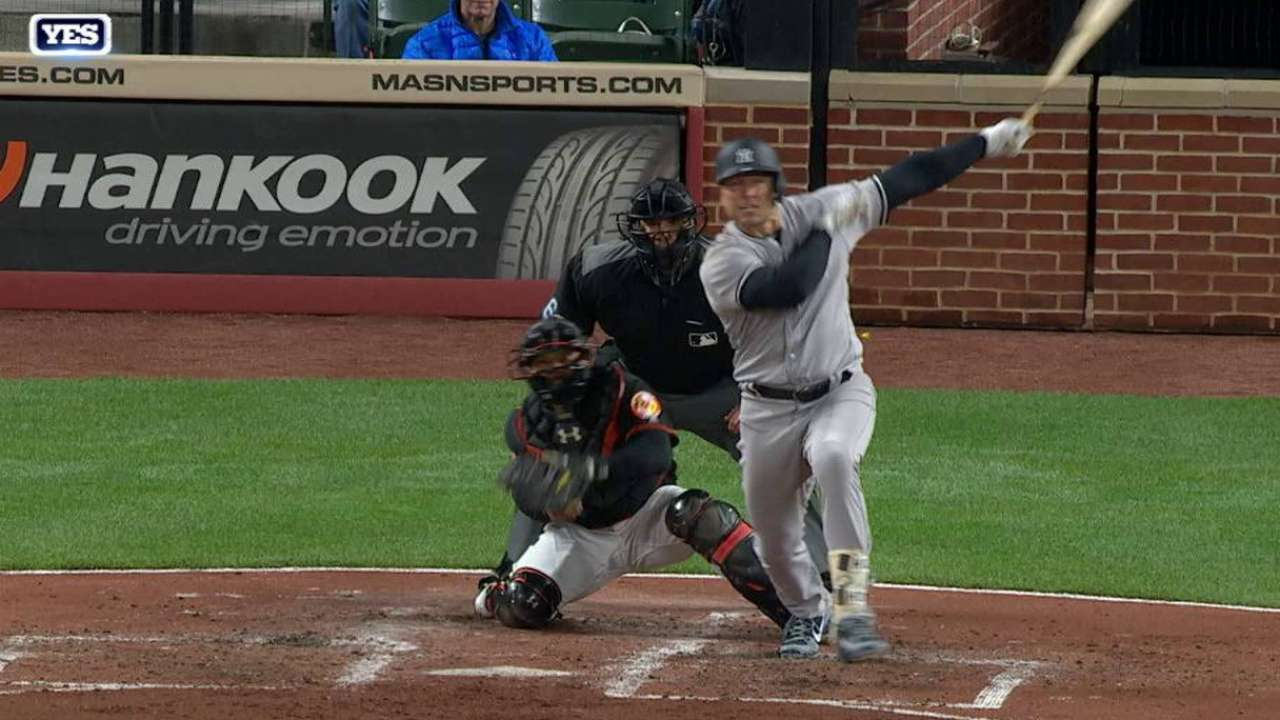 Holliday, Sanchez homer, but Yanks falter late