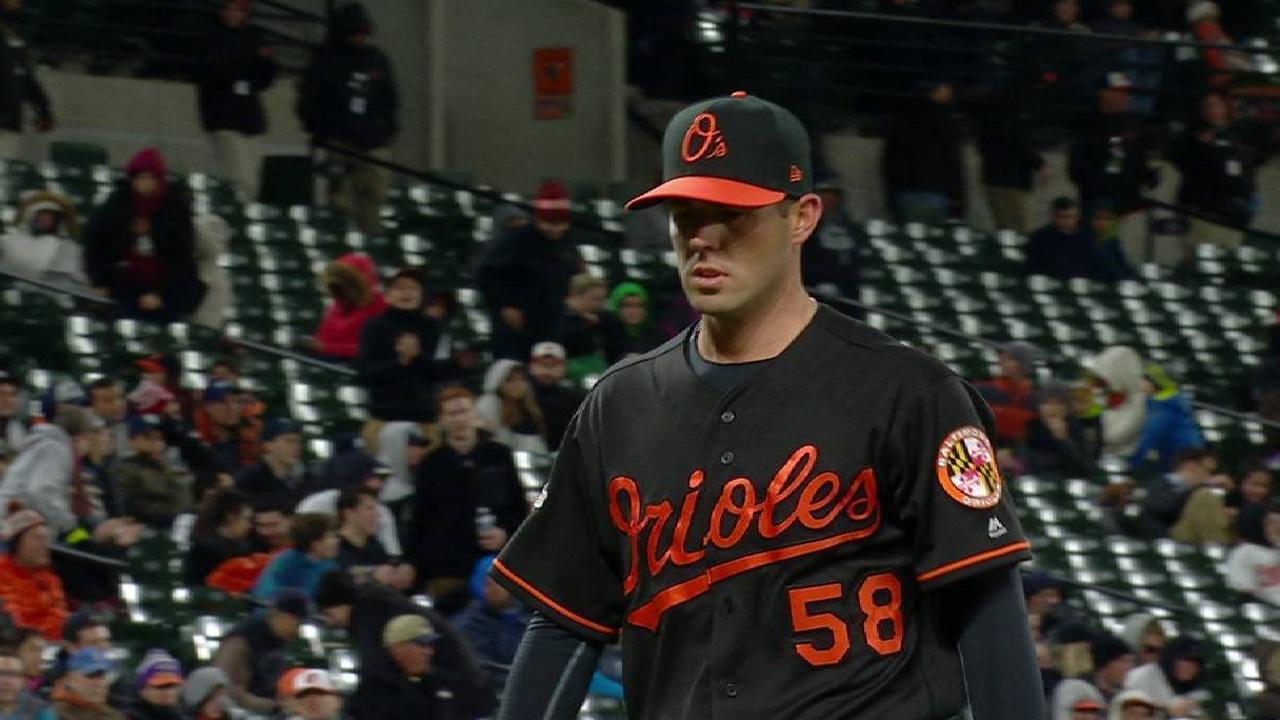 Hart retires Castro