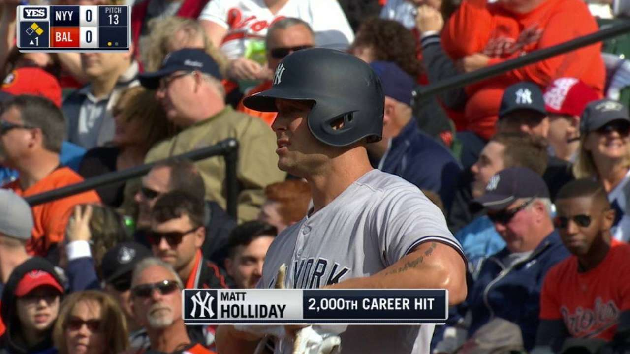 Holliday's 2,000th career hit