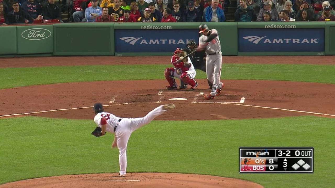 Mancini sends solo homer to left